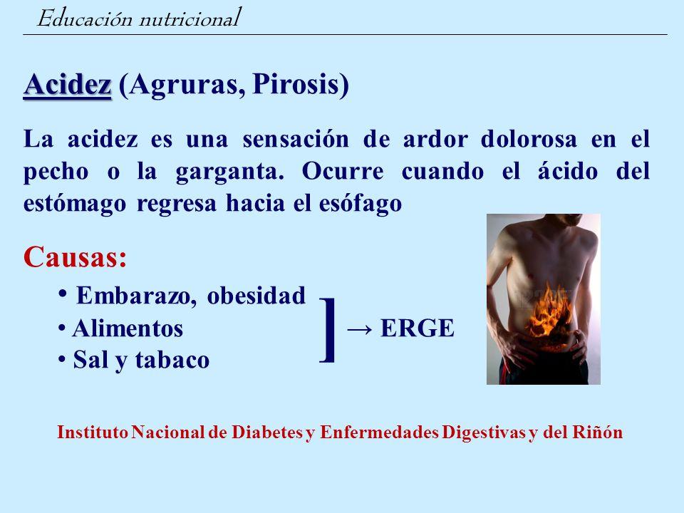 ] Acidez (Agruras, Pirosis) Causas: Embarazo, obesidad